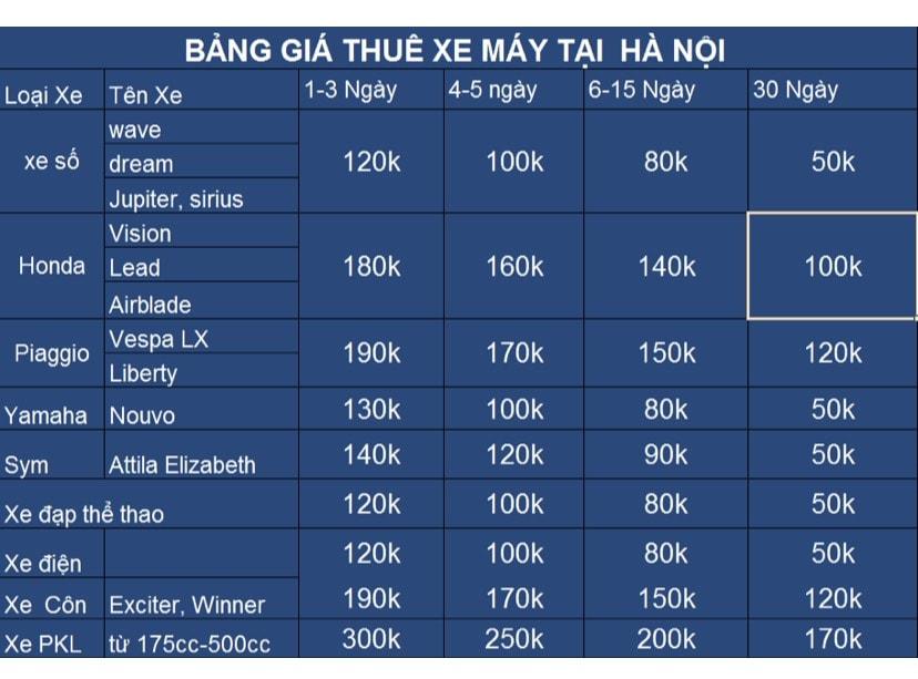 Bảng giá cho thuê xe tại Tâm Việt