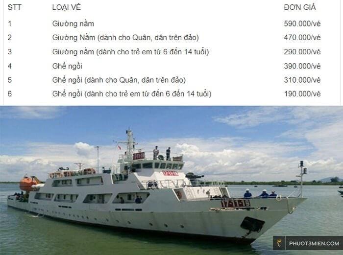 tàu đi côn đảo