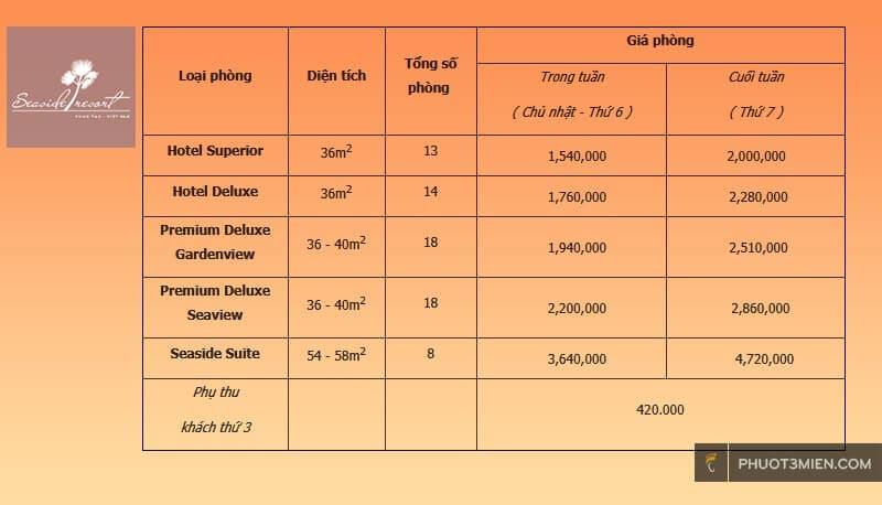 bảng giá phòng seaside resort vũng tàu
