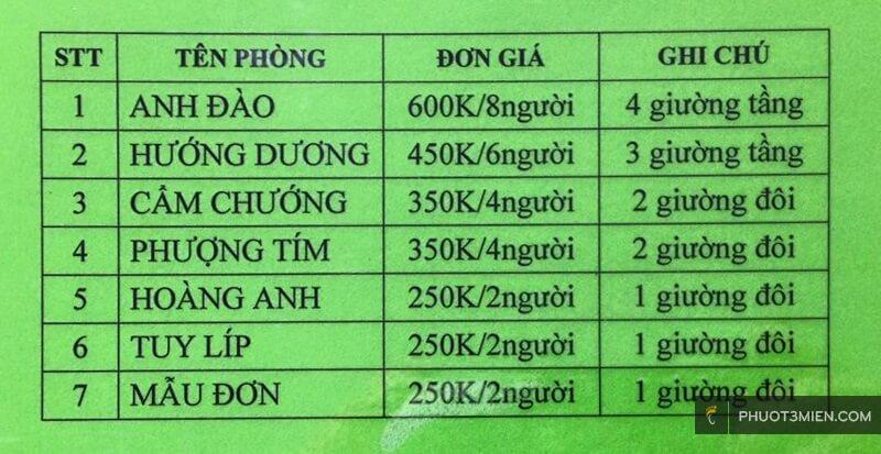 Honey Moon HomestayNinh Thuận