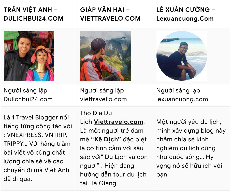 list travel